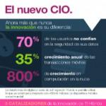 El nuevo CIO