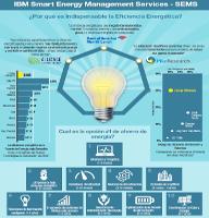 IBM Smart Energy Management Services – SEMS