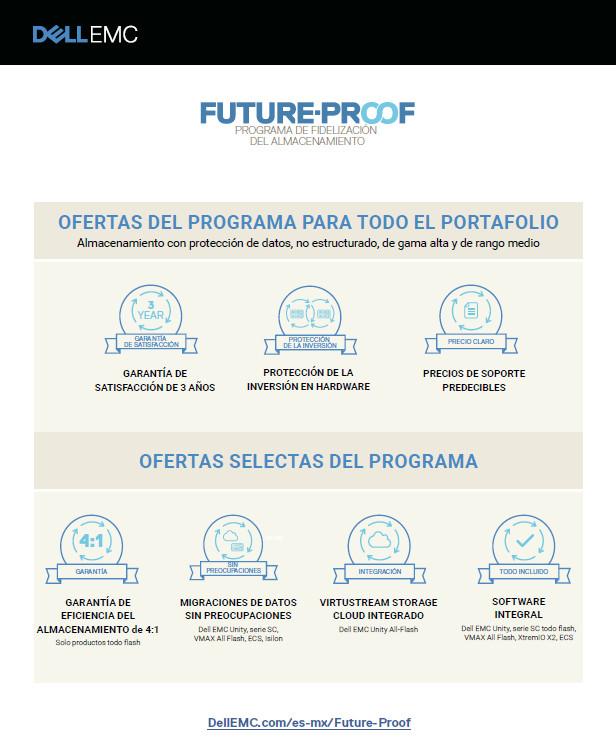 Programa Future-Proof de fidelidad de almacenamiento