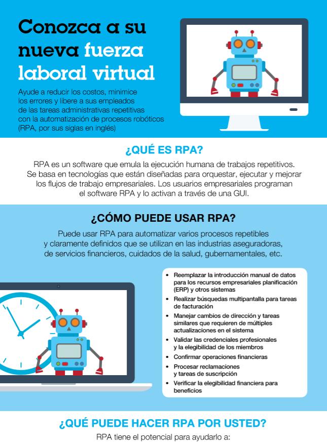 Conozca a su nueva fuerza laboral virtual