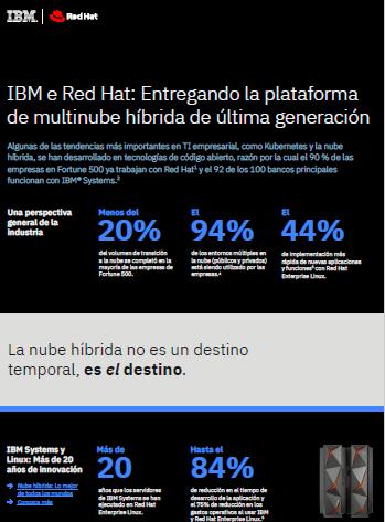 IBM y Red Hat: Entregando la plataforma de multinube híbrida de última generación